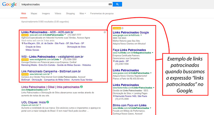 Exemplos de Links Patrocinados (Adwords)